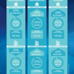 Infographic: Metro Vancouver Housing Market Summary October 2012