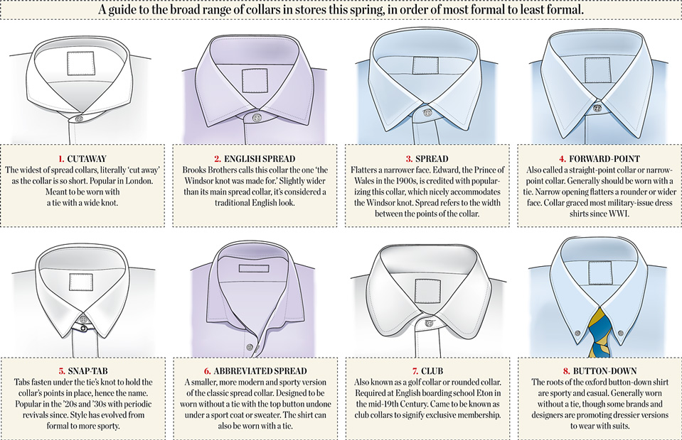 Guide to men 39 s shirt collars which styles go with which for Different types of dress shirt collars