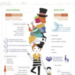 Wearing too many hats? Momprenuer Infographic