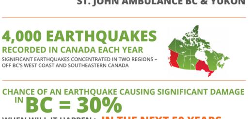 St. John Ambulance reminds BC to Drop