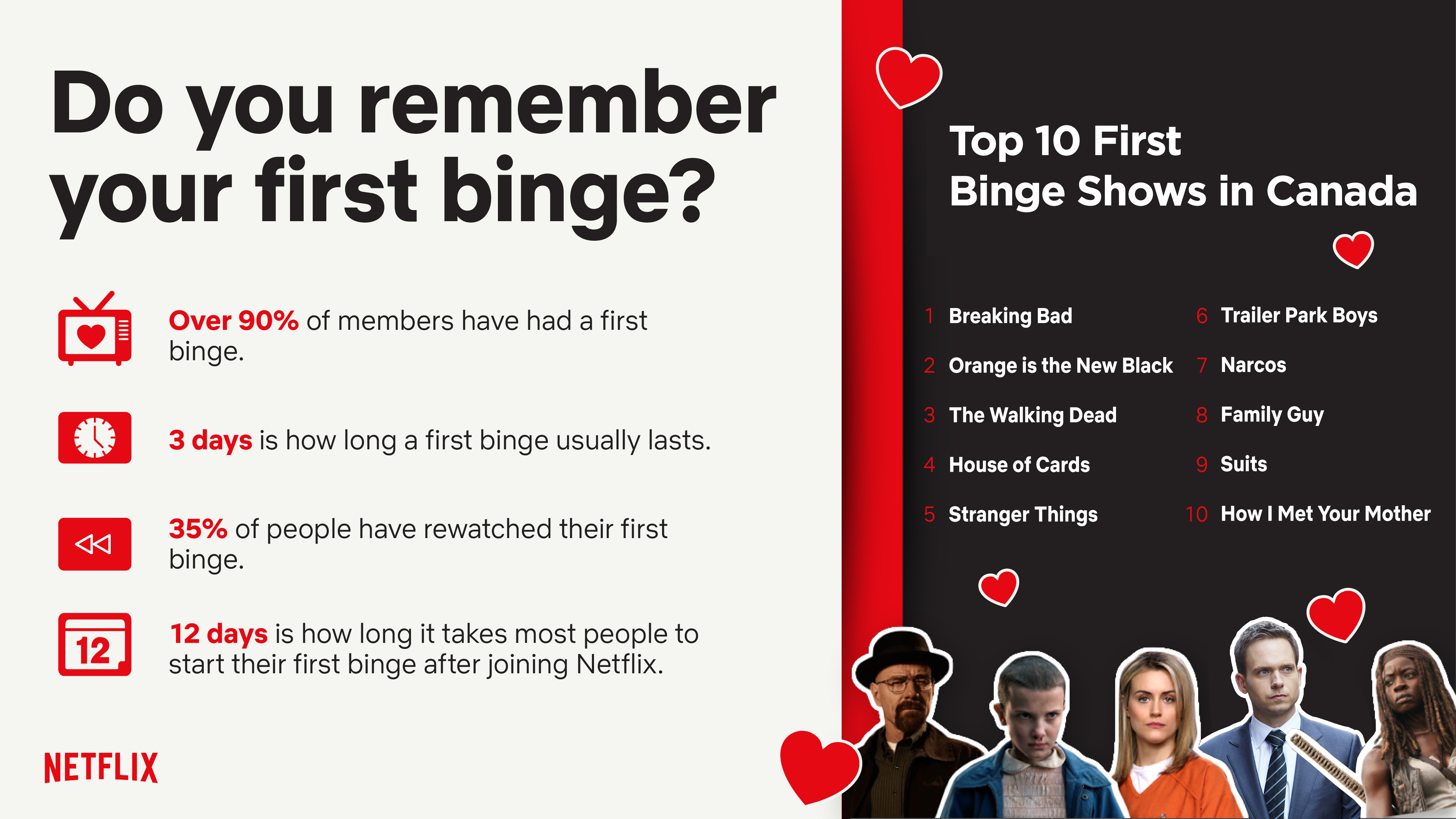 Netflix Canada Users Remember Their First Show Binge - Hello
